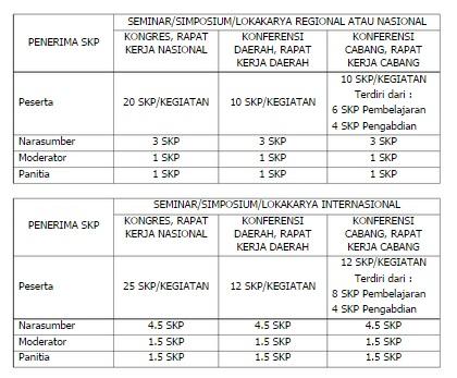 Mencoba Menelaah Skp Apoteker Ariesadhar Com