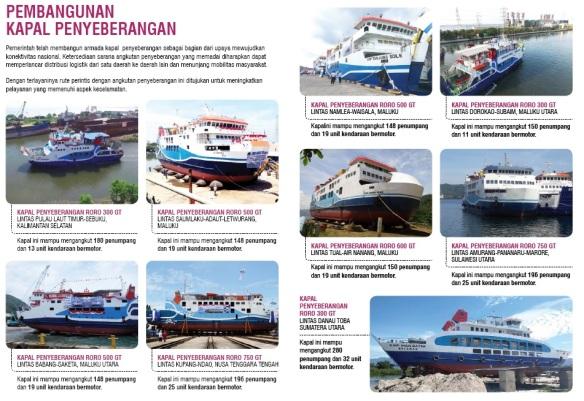 Blog_Kemenhub_Transportasi Unggul_Indonesia Maju (3)