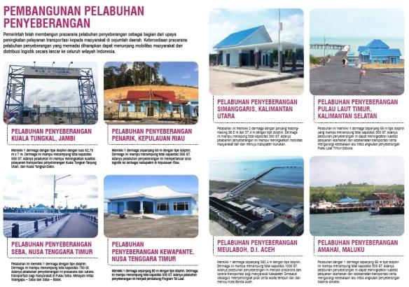 Blog_Kemenhub_Transportasi Unggul_Indonesia Maju (4)