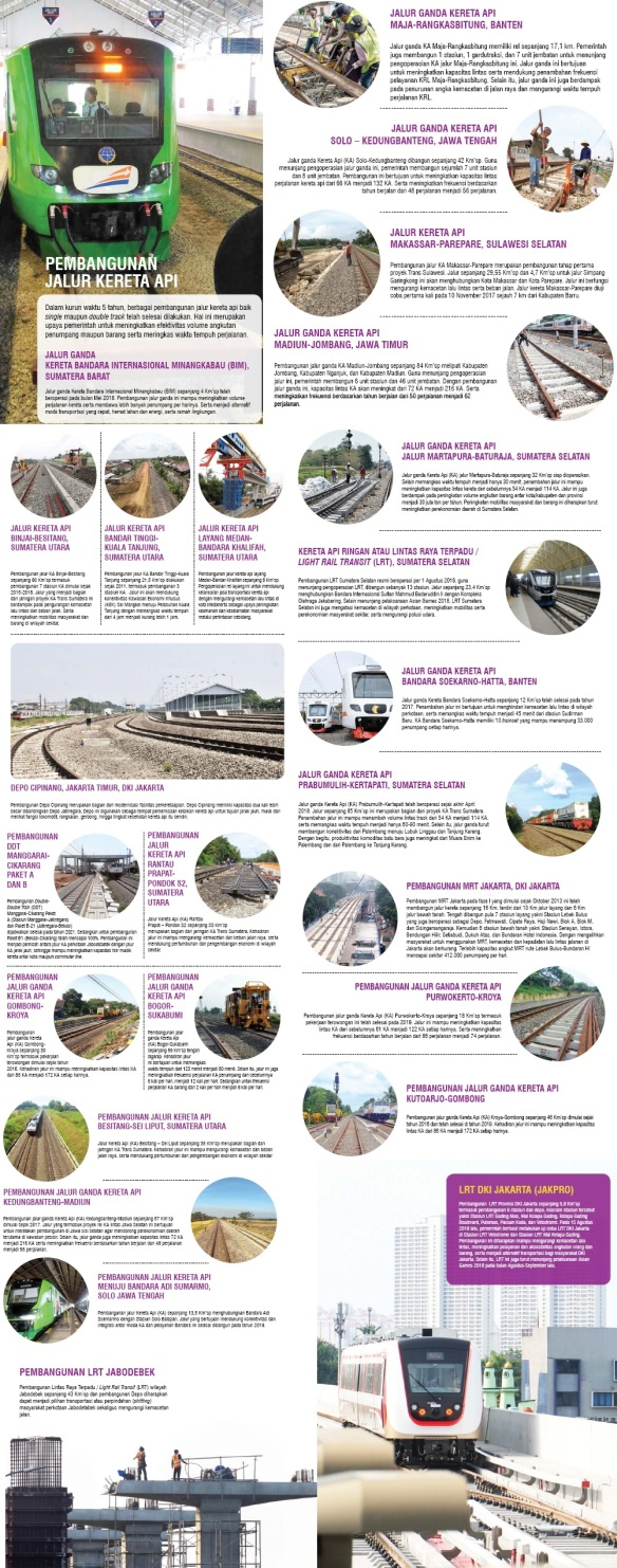 Blog_Kemenhub_Transportasi Unggul_Indonesia Maju (7)