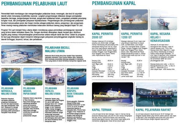 Blog_Kemenhub_Transportasi Unggul_Indonesia Maju (8)